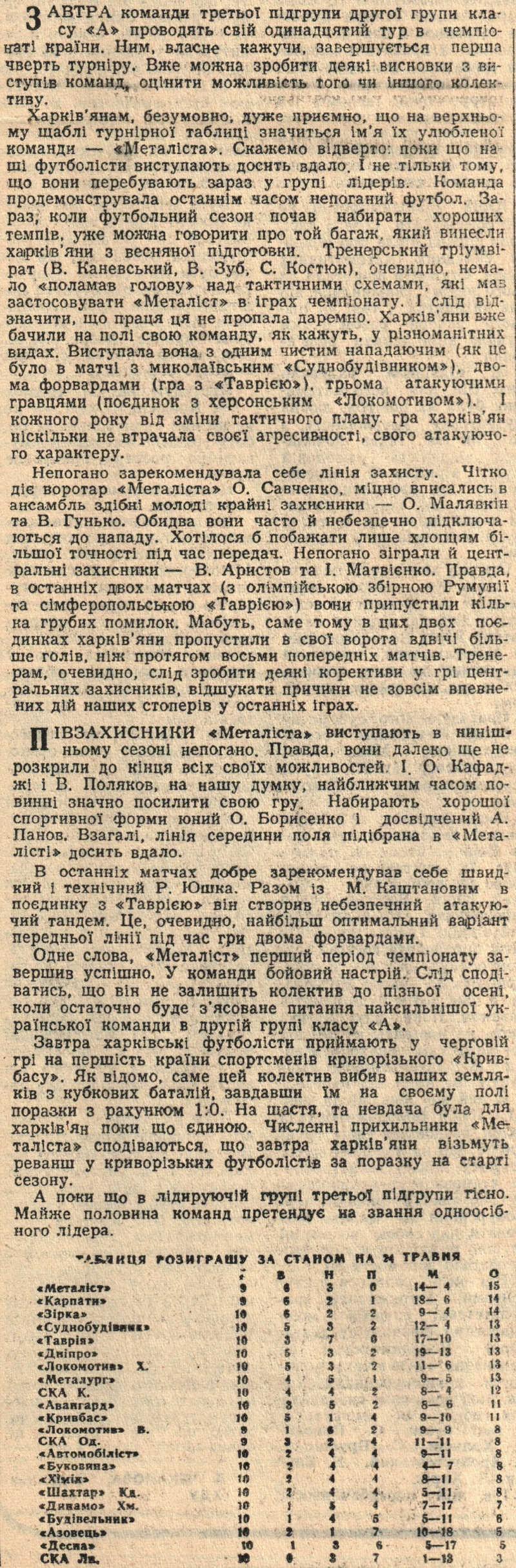 [Изображение: 1969-05-24_MKh-lider-posle-10-turov.jpg]