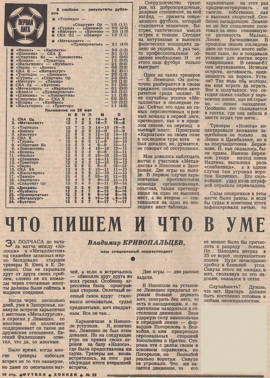 [Изображение: 1981_MKh-posle_12_turov.jpg]