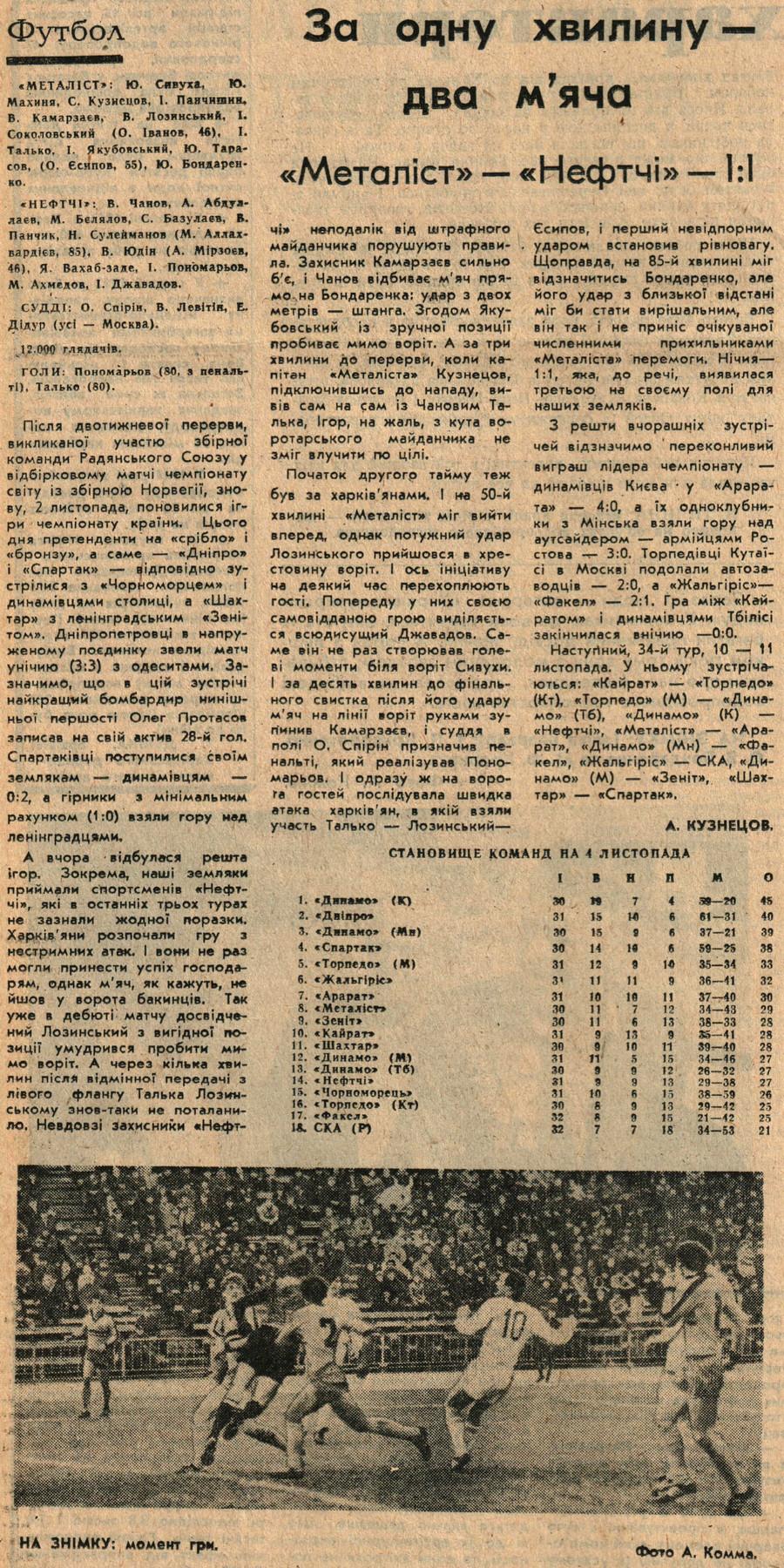 [Изображение: 1985-11-03_MKh-NB_1-1.jpg]