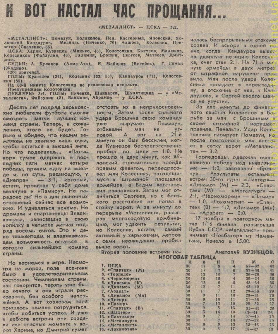 [Изображение: 1991-11-02_MKh-CSKA_3-2.jpg]