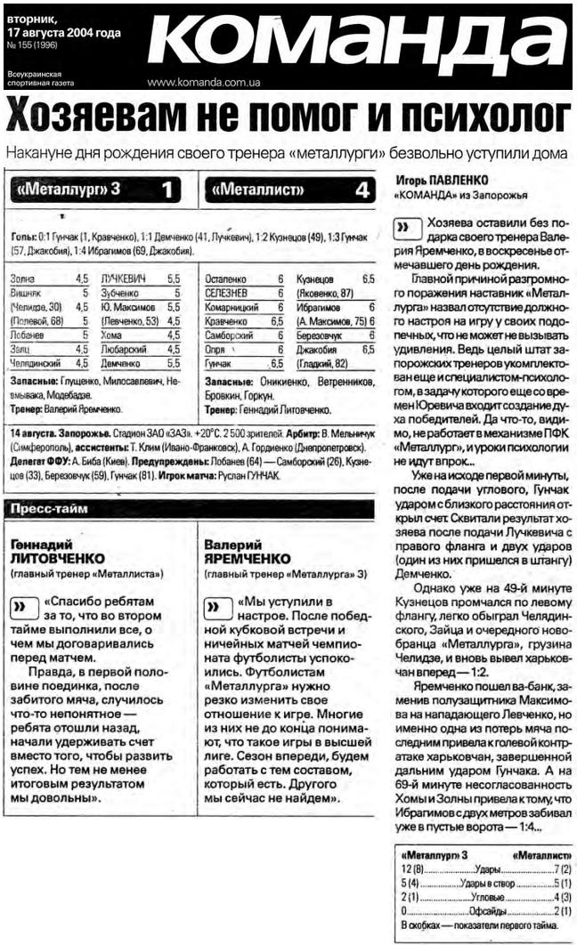 [Изображение: 2004-08-17_MZ-MKh_1-4_komanda.png]
