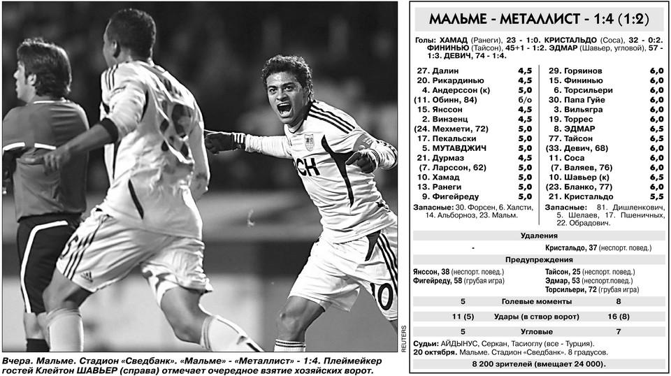 [Изображение: 2011-10-20_Malme-MKh_1-4_LE-UEFA_01.jpg]