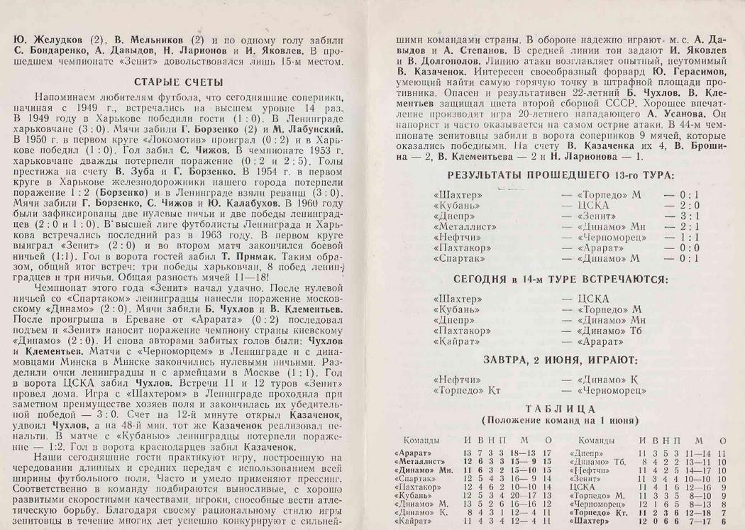 [Изображение: 1982.06.01_MKh-Zenit_03.jpg]